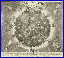 1665 Kircher Map of the Interior of the World withVolcanic Systems